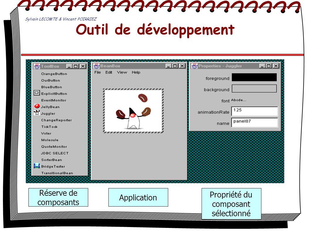 Outil de développement Réserve de composants Propriété du composant sélectionné Application Sylvain LECOMTE & Vincent POIRRIEZ