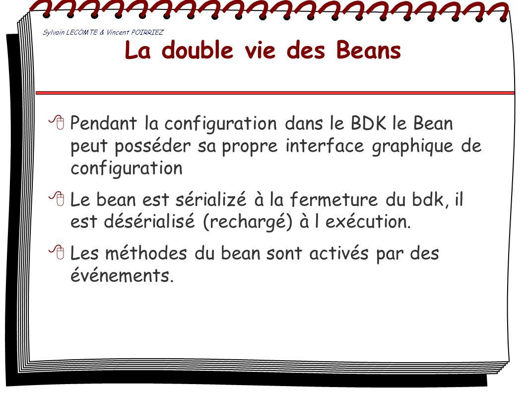 La double vie des Beans Pendant la configuration dans le BDK le Bean peut posséder sa propre interface graphique de configuration Le bean est sérializ