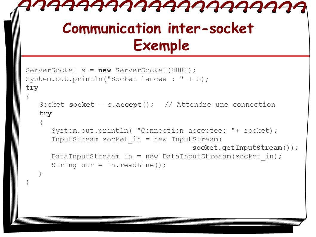 Communication inter-socket Exemple ServerSocket s = new ServerSocket(8888); System.out.println(