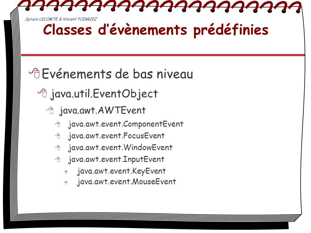 Classes dévènements prédéfinies Evénements de bas niveau java.util.EventObject java.awt.AWTEvent java.awt.event.ComponentEvent java.awt.event.FocusEve