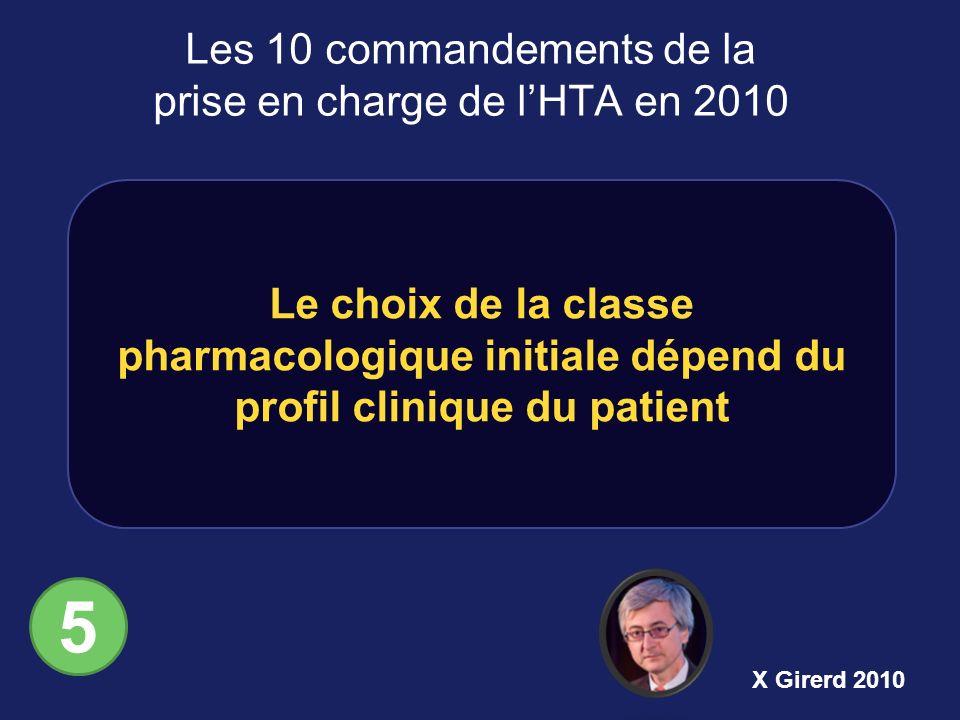 Le choix de la classe pharmacologique initiale dépend du profil clinique du patient Les 10 commandements de la prise en charge de lHTA en 2010 5 X Gir