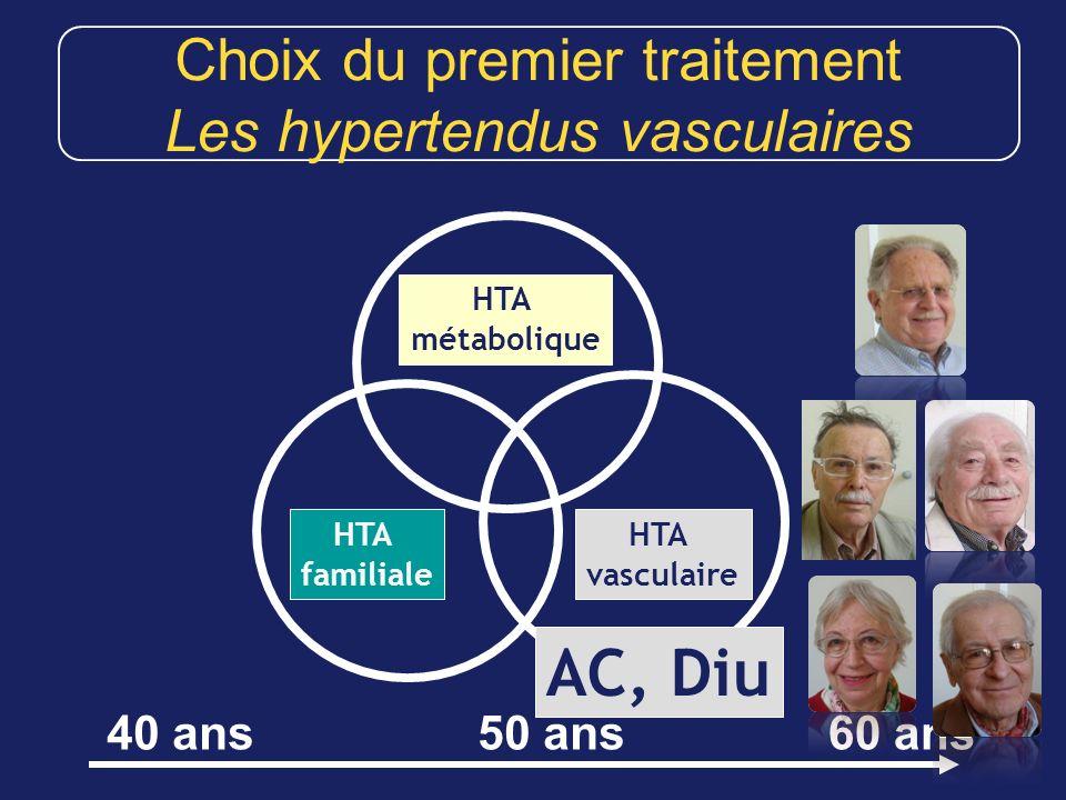 Choix du premier traitement Les hypertendus vasculaires HTA vasculaire HTA familiale HTA métabolique 40 ans60 ans50 ans AC, Diu