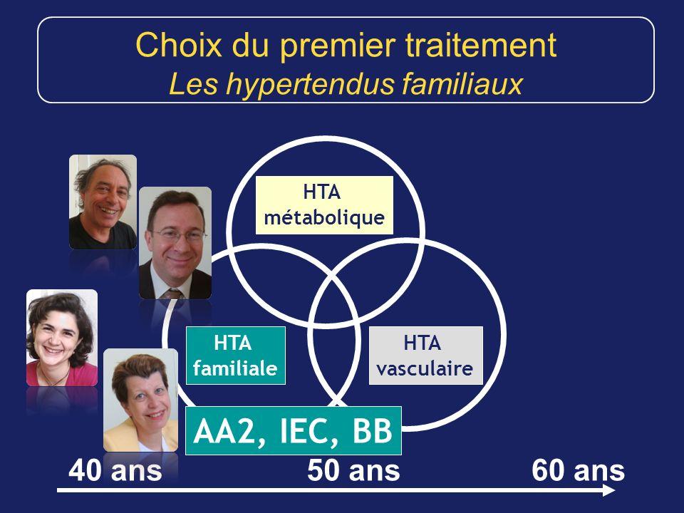 Choix du premier traitement Les hypertendus familiaux HTA vasculaire HTA familiale HTA métabolique 40 ans60 ans50 ans AA2, IEC, BB