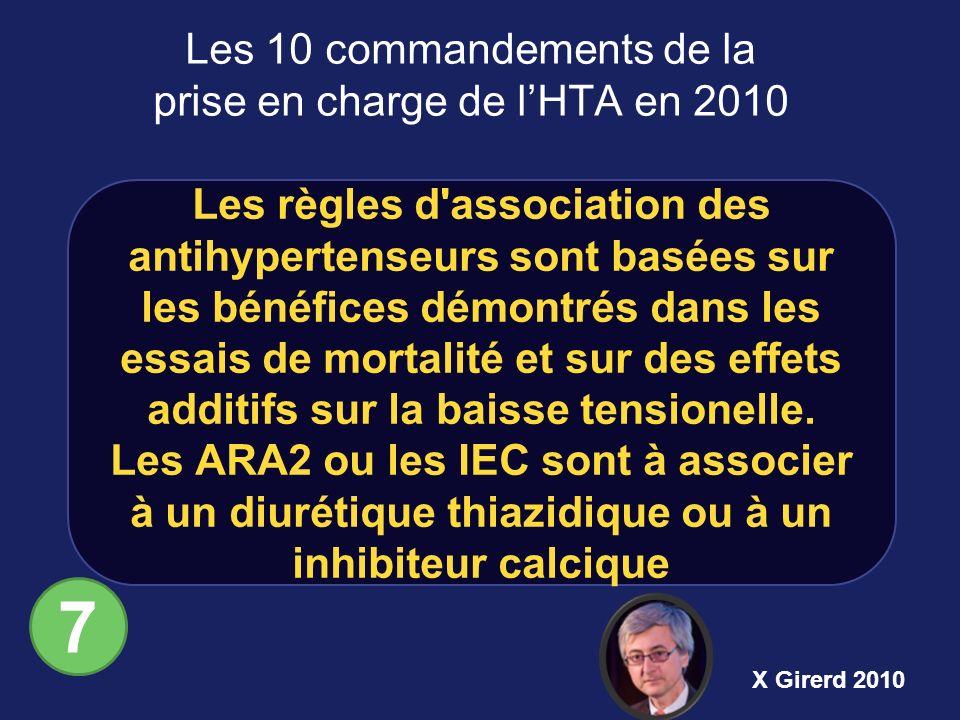 Les règles d'association des antihypertenseurs sont basées sur les bénéfices démontrés dans les essais de mortalité et sur des effets additifs sur la