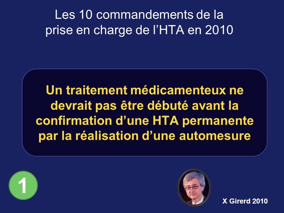 Un traitement médicamenteux ne devrait pas être débuté avant la confirmation dune HTA permanente par la réalisation dune automesure Les 10 commandemen