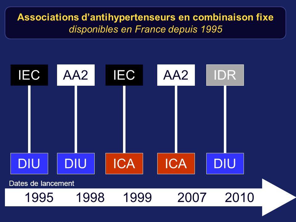 Associations dantihypertenseurs en combinaison fixe disponibles en France depuis 1995 1995 1998 1999 2007 2010 IECIDR DIU Dates de lancement AA2 DIU I