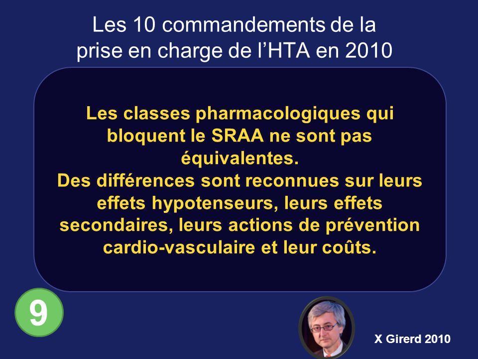 Les classes pharmacologiques qui bloquent le SRAA ne sont pas équivalentes. Des différences sont reconnues sur leurs effets hypotenseurs, leurs effets