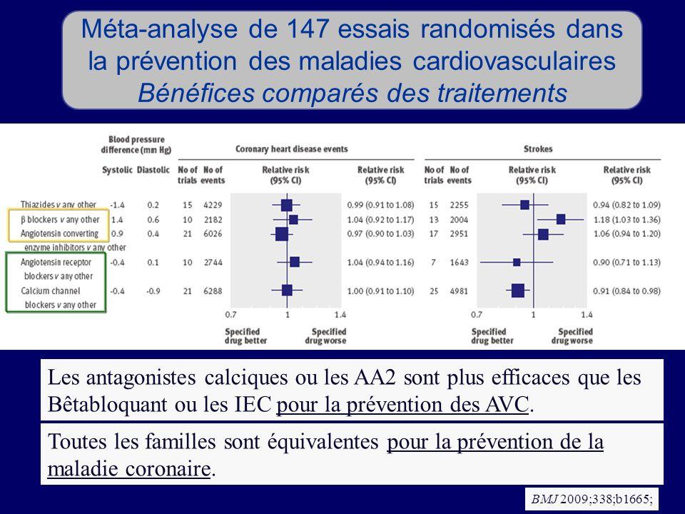 Méta-analyse de 147 essais randomisés dans la prévention des maladies cardiovasculaires Bénéfices comparés des traitements BMJ 2009;338;b1665; Les ant