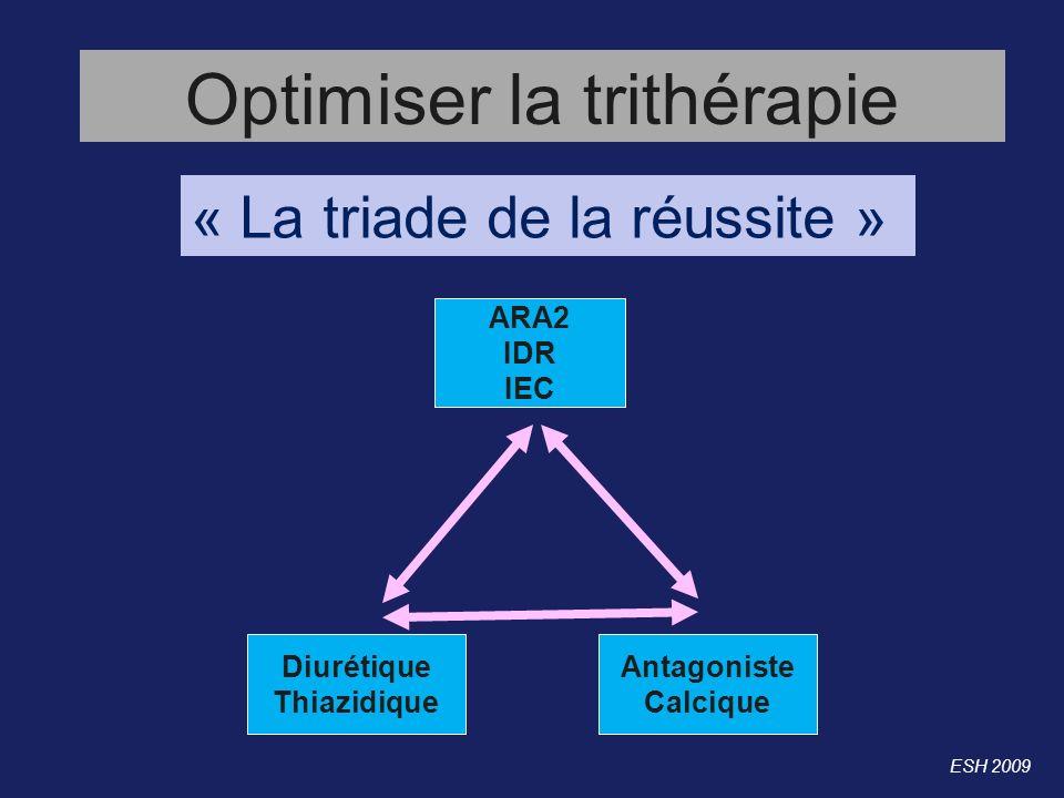 ARA2 IDR IEC Antagoniste Calcique Optimiser la trithérapie Diurétique Thiazidique « La triade de la réussite » ESH 2009