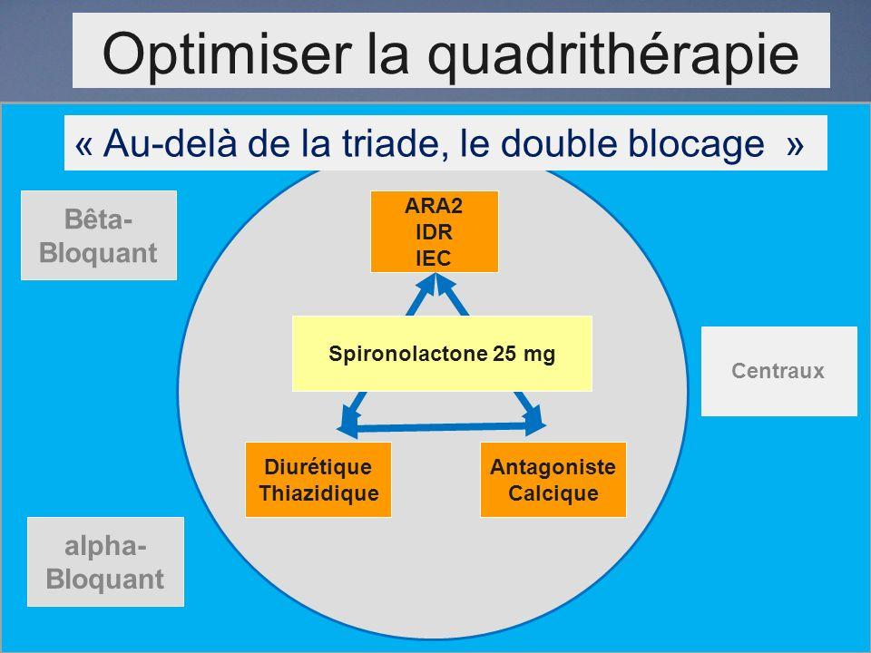 Bêta- Bloquant Centraux ARA2 IDR IEC Antagoniste Calcique Diurétique Thiazidique Spironolactone 25 mg alpha- Bloquant Optimiser la quadrithérapie « Au