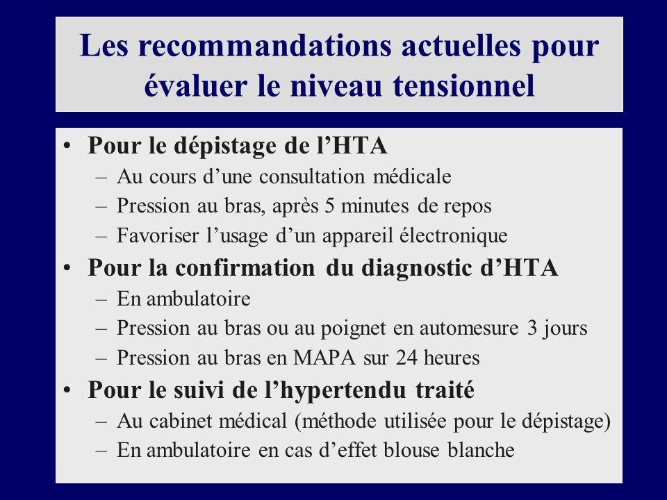 Les recommandations actuelles pour évaluer le niveau tensionnel Pour le dépistage de lHTA –Au cours dune consultation médicale –Pression au bras, aprè