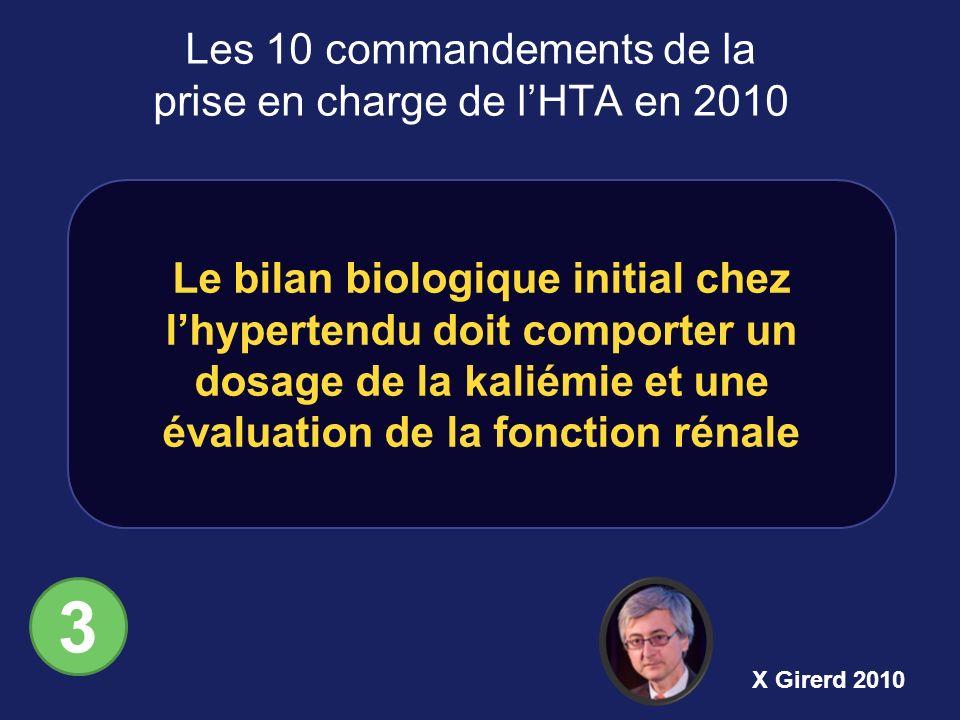 Le bilan biologique initial chez lhypertendu doit comporter un dosage de la kaliémie et une évaluation de la fonction rénale Les 10 commandements de l