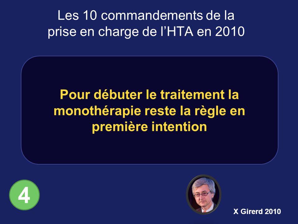 Pour débuter le traitement la monothérapie reste la règle en première intention Les 10 commandements de la prise en charge de lHTA en 2010 4 X Girerd