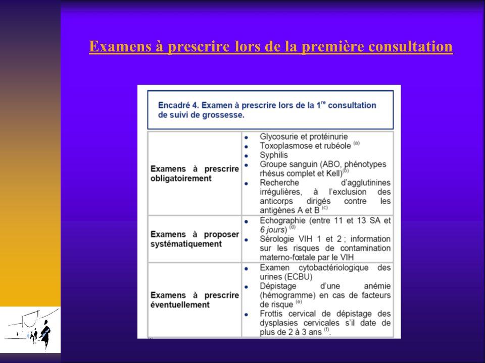 Examens à prescrire lors de la première consultation