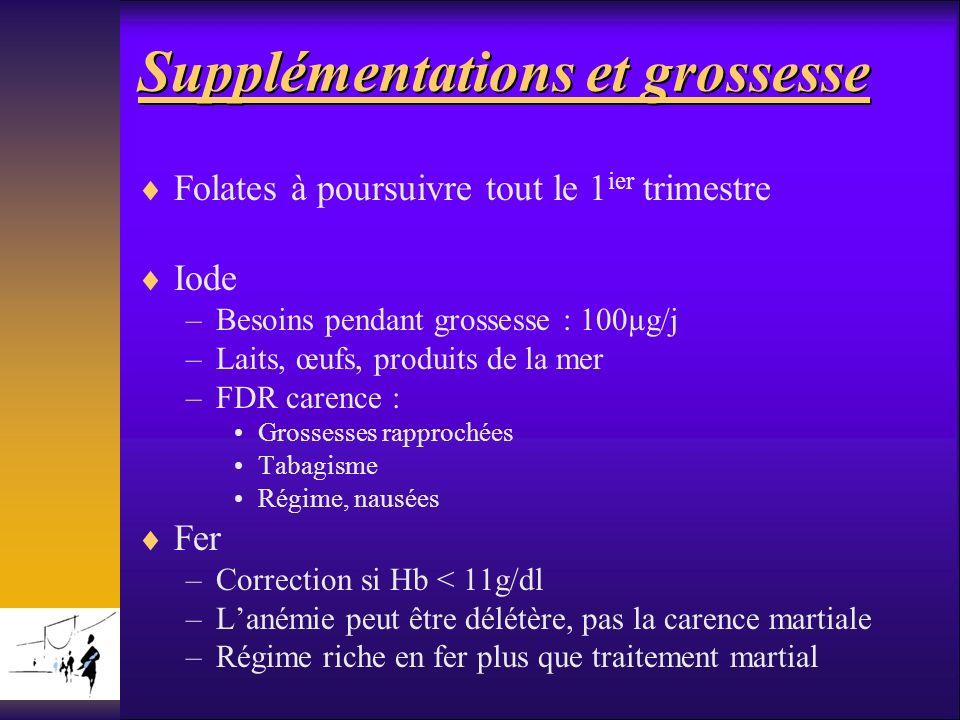 Supplémentations et grossesse Folates à poursuivre tout le 1 ier trimestre Iode –Besoins pendant grossesse : 100µg/j –Laits, œufs, produits de la mer