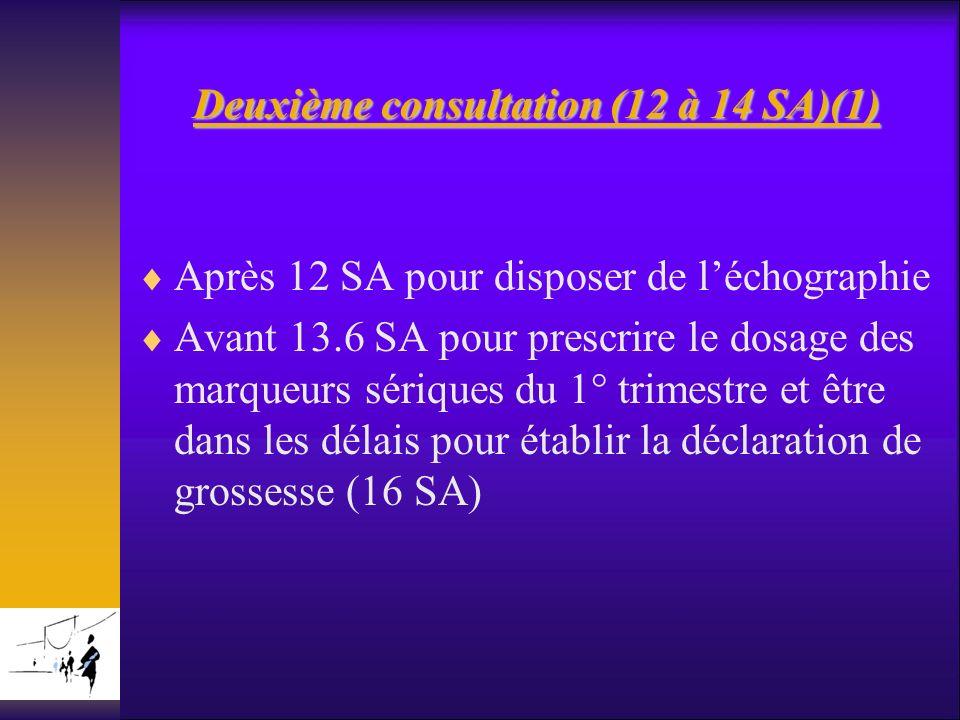 Deuxième consultation (12 à 14 SA)(1) Après 12 SA pour disposer de léchographie Avant 13.6 SA pour prescrire le dosage des marqueurs sériques du 1° tr