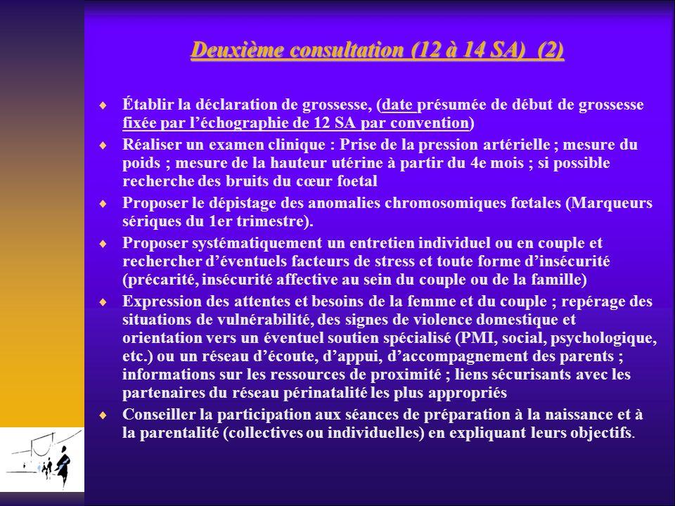 Deuxième consultation (12 à 14 SA) (2) Établir la déclaration de grossesse, (date présumée de début de grossesse fixée par léchographie de 12 SA par c