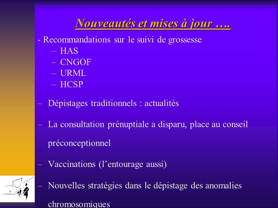 Nouveautés et mises à jour …. - Recommandations sur le suivi de grossesse –HAS –CNGOF –URML –HCSP Dépistages traditionnels : actualités La consultatio