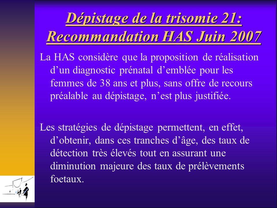 Dépistage de la trisomie 21: Recommandation HAS Juin 2007 La HAS considère que la proposition de réalisation dun diagnostic prénatal demblée pour les