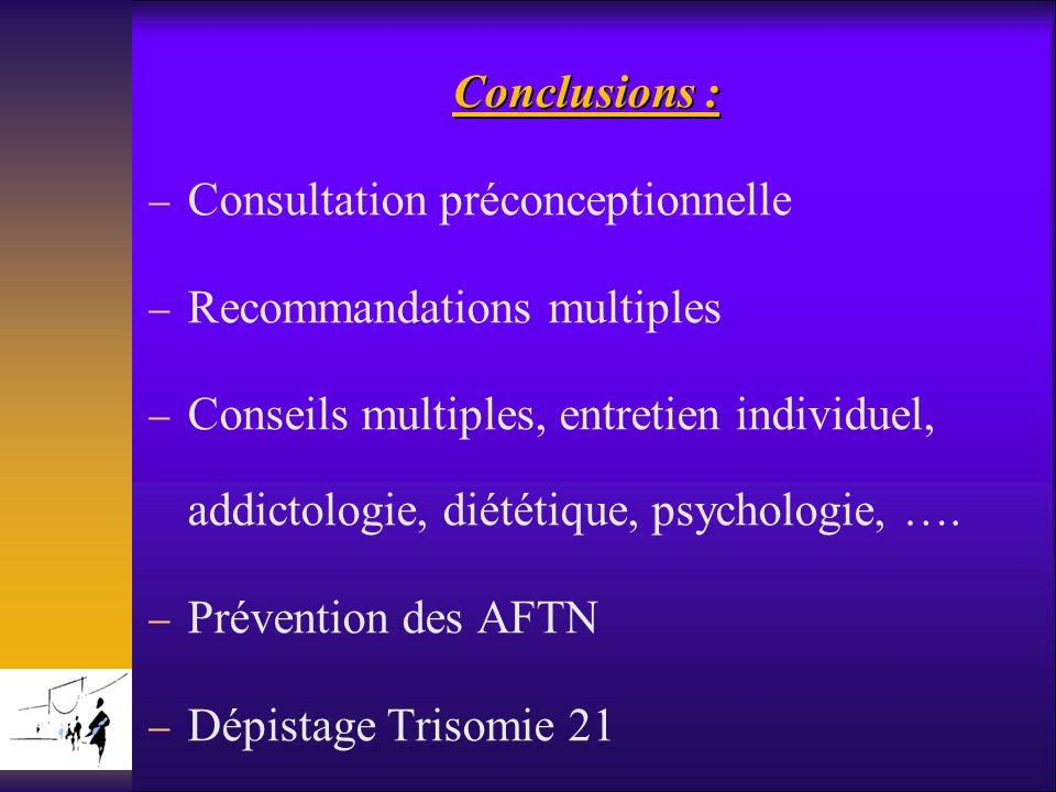 Conclusions : Consultation préconceptionnelle Recommandations multiples Conseils multiples, entretien individuel, addictologie, diététique, psychologi