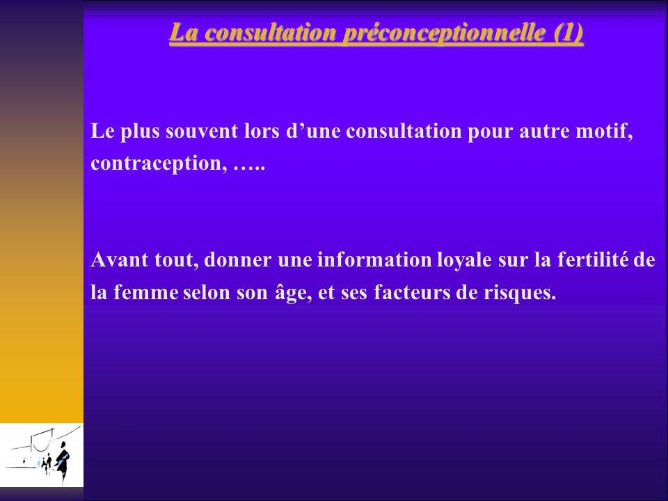 La consultation préconceptionnelle (1) Le plus souvent lors dune consultation pour autre motif, contraception, ….. Avant tout, donner une information