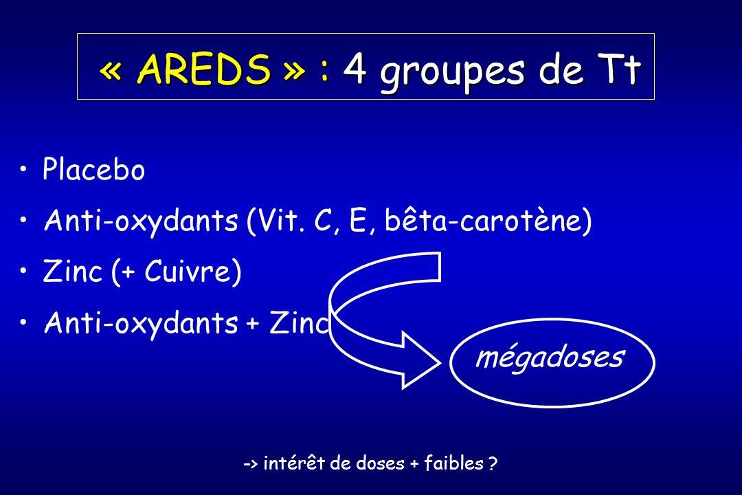 « AREDS » : 4 groupes de Tt Placebo Anti-oxydants (Vit.