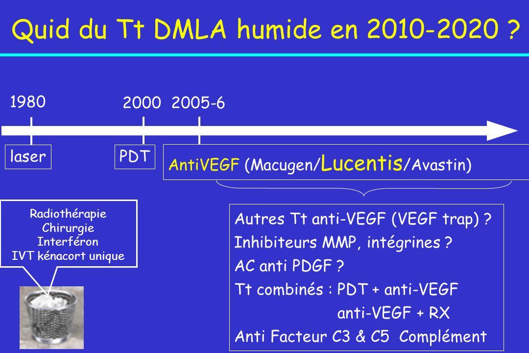 1980 20002005-6 laserPDT AntiVEGF (Macugen/ Lucentis /Avastin) Quid du Tt DMLA humide en 2010-2020 .