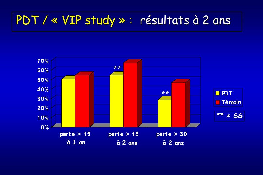 PDT / « VIP study » : résultats à 2 ans à 1 an à 2 ans ** ** SS