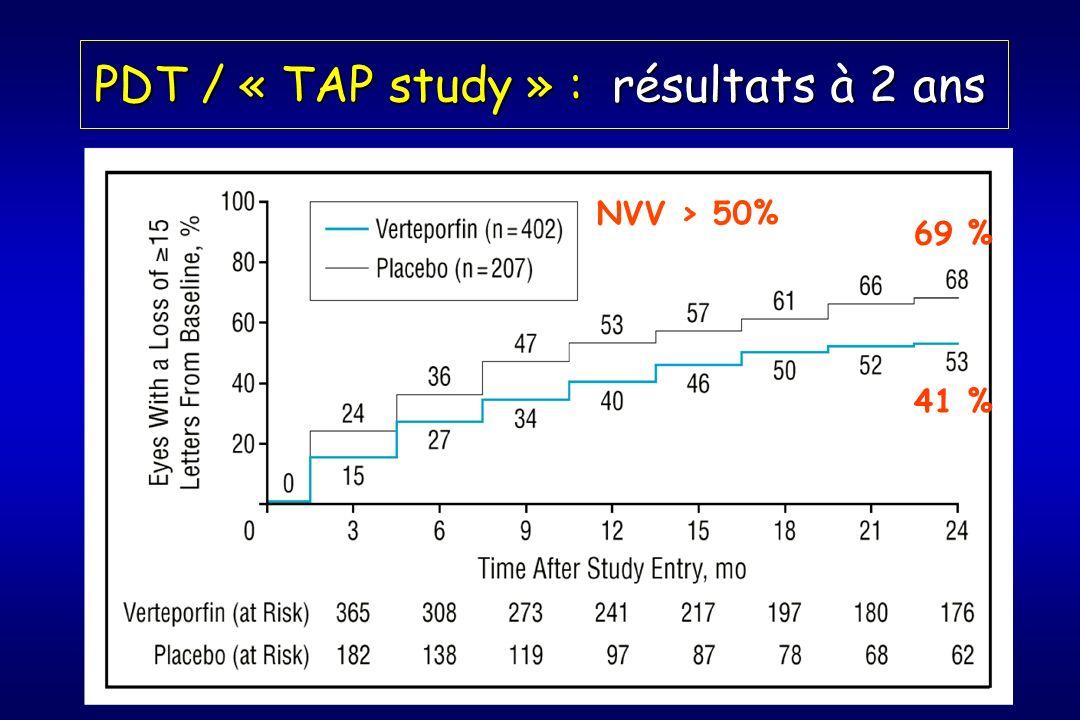PDT / « TAP study » : résultats à 2 ans NVV > 50% 69 % 41 %