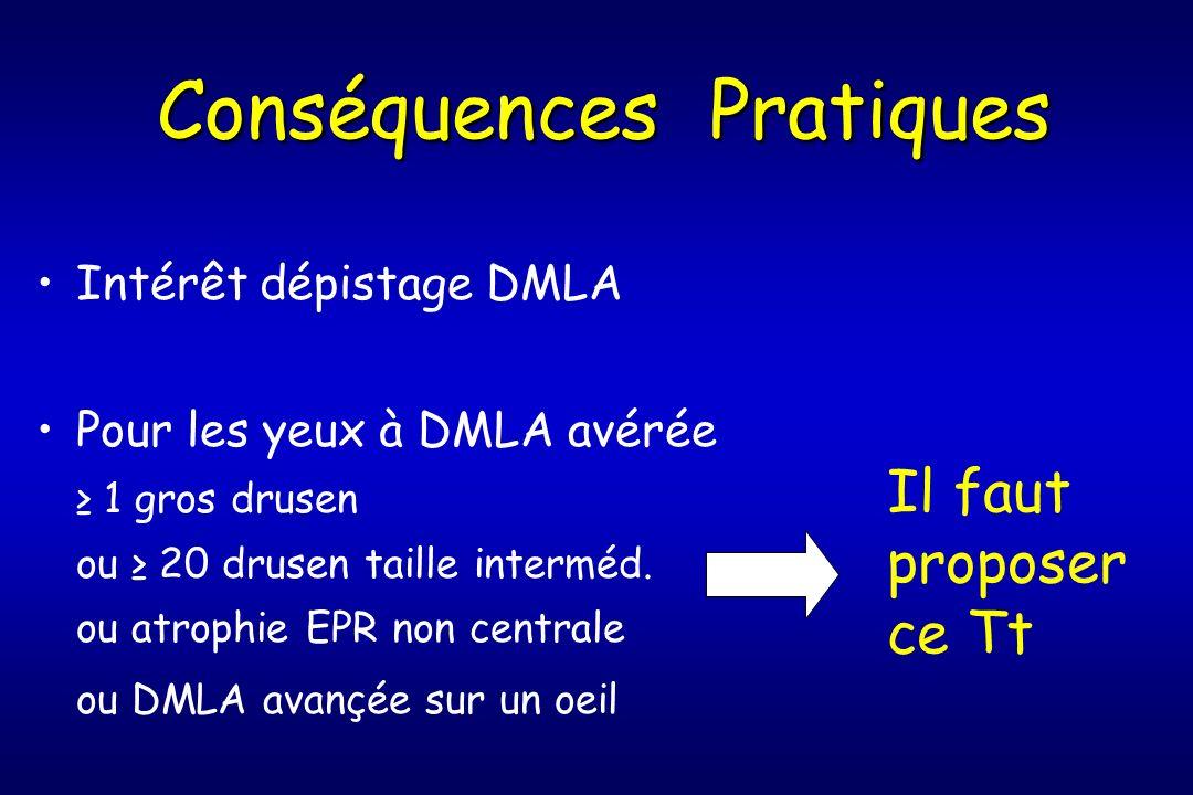 Conséquences Pratiques Intérêt dépistage DMLA Pour les yeux à DMLA avérée 1 gros drusen ou 20 drusen taille interméd.