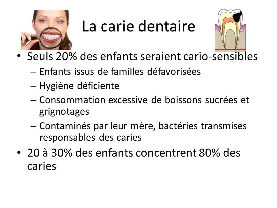 La carie dentaire Seuls 20% des enfants seraient cario-sensibles – Enfants issus de familles défavorisées – Hygiène déficiente – Consommation excessive de boissons sucrées et grignotages – Contaminés par leur mère, bactéries transmises responsables des caries 20 à 30% des enfants concentrent 80% des caries