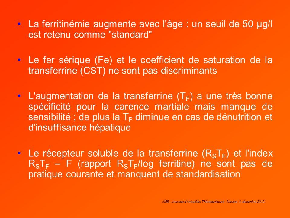 JMB - Journée d'Actualités Thérapeutiques - Nantes, 4 décembre 2010 La ferritinémie augmente avec l'âge : un seuil de 50 µg/l est retenu comme