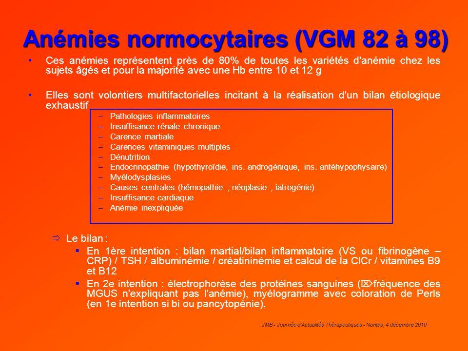 JMB - Journée d'Actualités Thérapeutiques - Nantes, 4 décembre 2010 Anémies normocytaires (VGM 82 à 98) Ces anémies représentent près de 80% de toutes