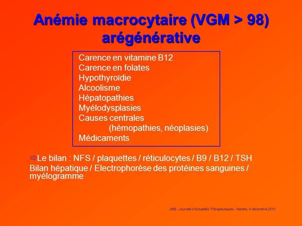 JMB - Journée d'Actualités Thérapeutiques - Nantes, 4 décembre 2010 Anémie macrocytaire (VGM > 98) arégénérative Carence en vitamine B12 Carence en fo