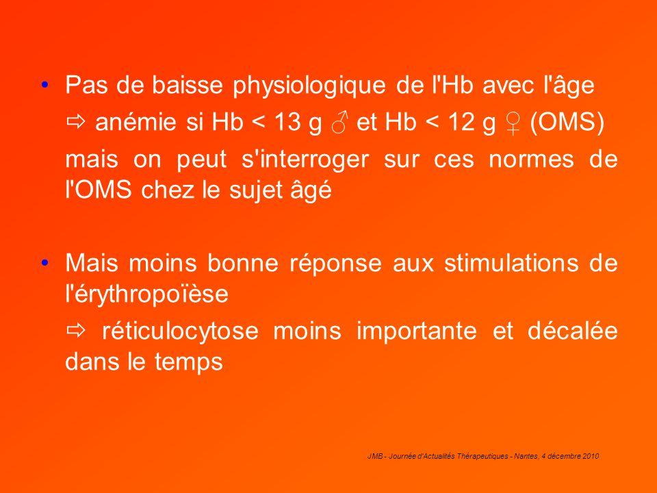 JMB - Journée d'Actualités Thérapeutiques - Nantes, 4 décembre 2010 Pas de baisse physiologique de l'Hb avec l'âge anémie si Hb < 13 g et Hb < 12 g (O