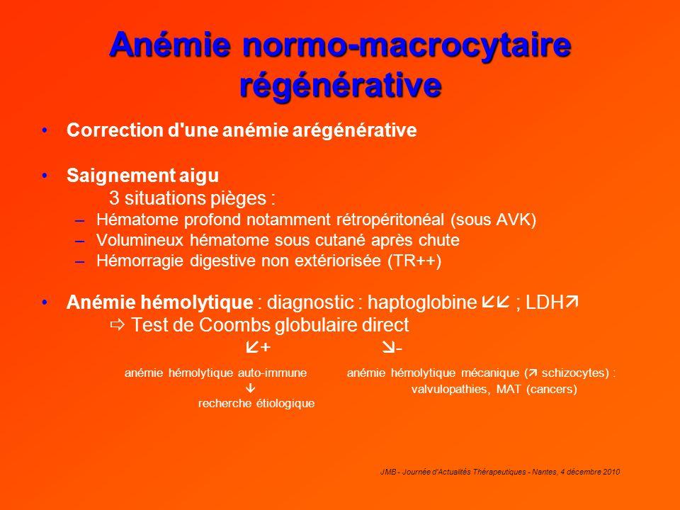 Anémie normo-macrocytaire régénérative Correction d'une anémie arégénérative Saignement aigu 3 situations pièges : –Hématome profond notamment rétropé