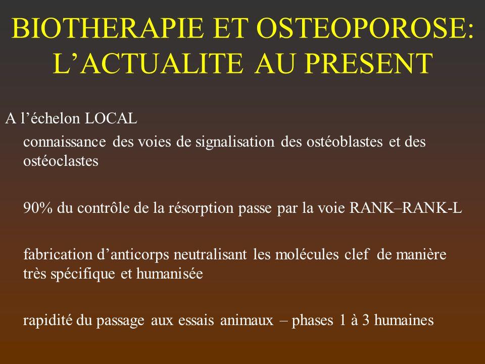 BIOTHERAPIE ET OSTEOPOROSE: LACTUALITE AU PRESENT A léchelon LOCAL connaissance des voies de signalisation des ostéoblastes et des ostéoclastes 90% du