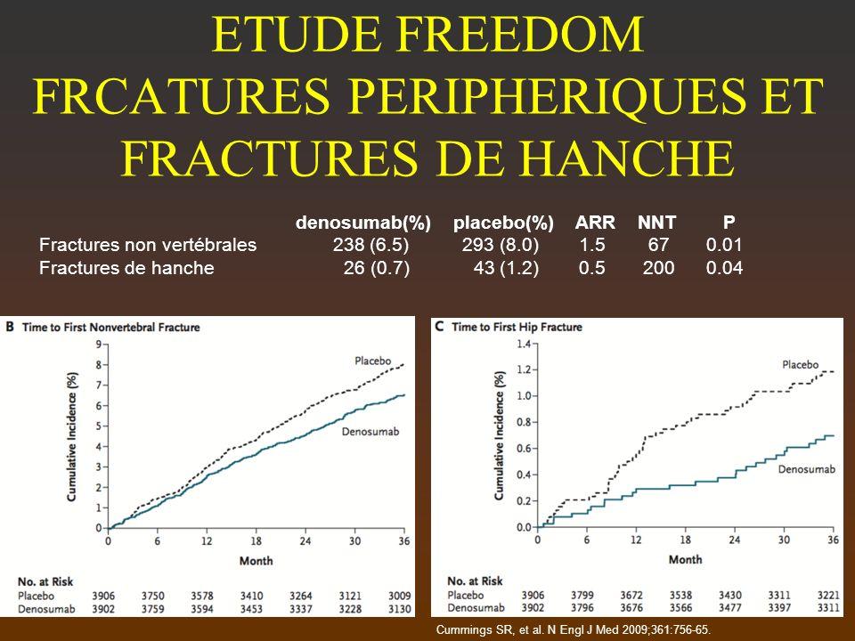 ETUDE FREEDOM FRCATURES PERIPHERIQUES ET FRACTURES DE HANCHE Cummings SR, et al. N Engl J Med 2009;361:756-65. denosumab(%) placebo(%) ARR NNT P Fract