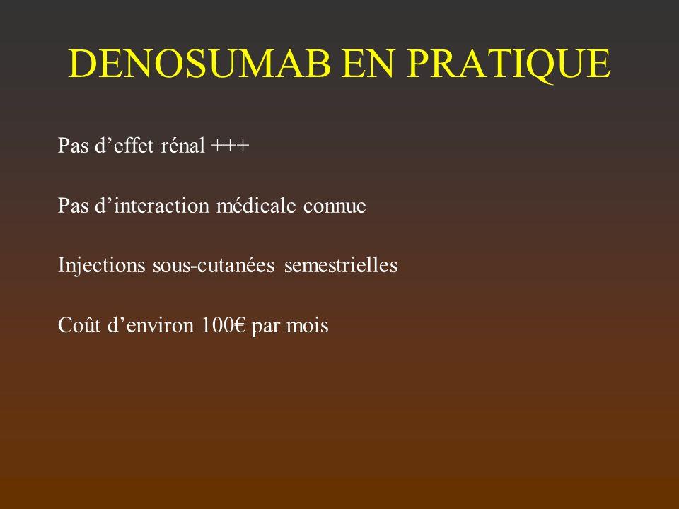 DENOSUMAB EN PRATIQUE Pas deffet rénal +++ Pas dinteraction médicale connue Injections sous-cutanées semestrielles Coût denviron 100 par mois