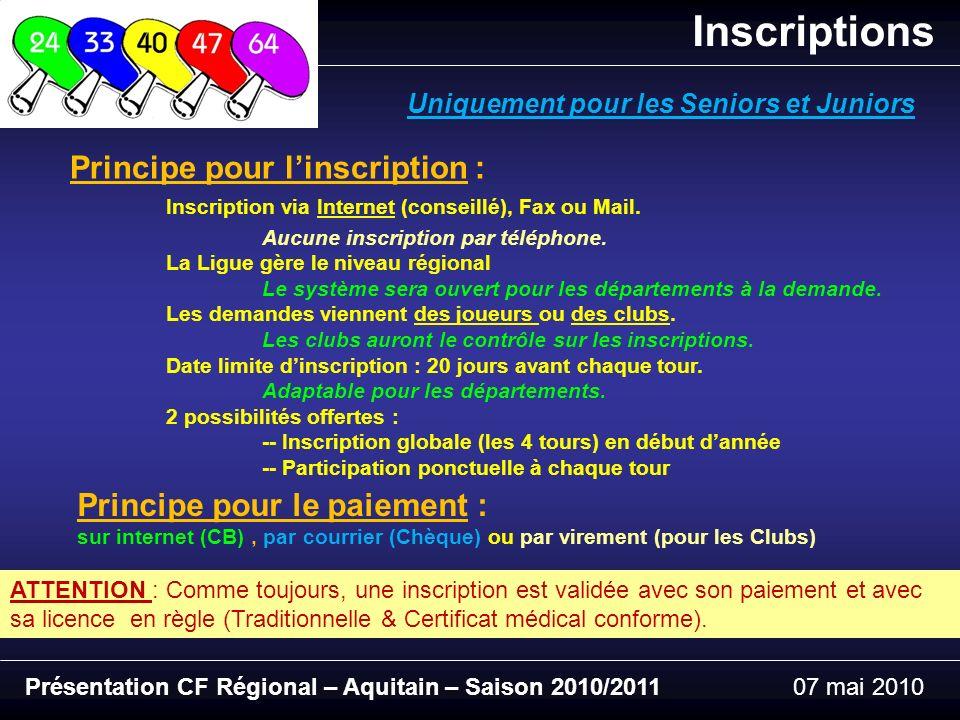 Uniquement pour les Seniors et Juniors Principe pour linscription : Inscription via Internet (conseillé), Fax ou Mail.