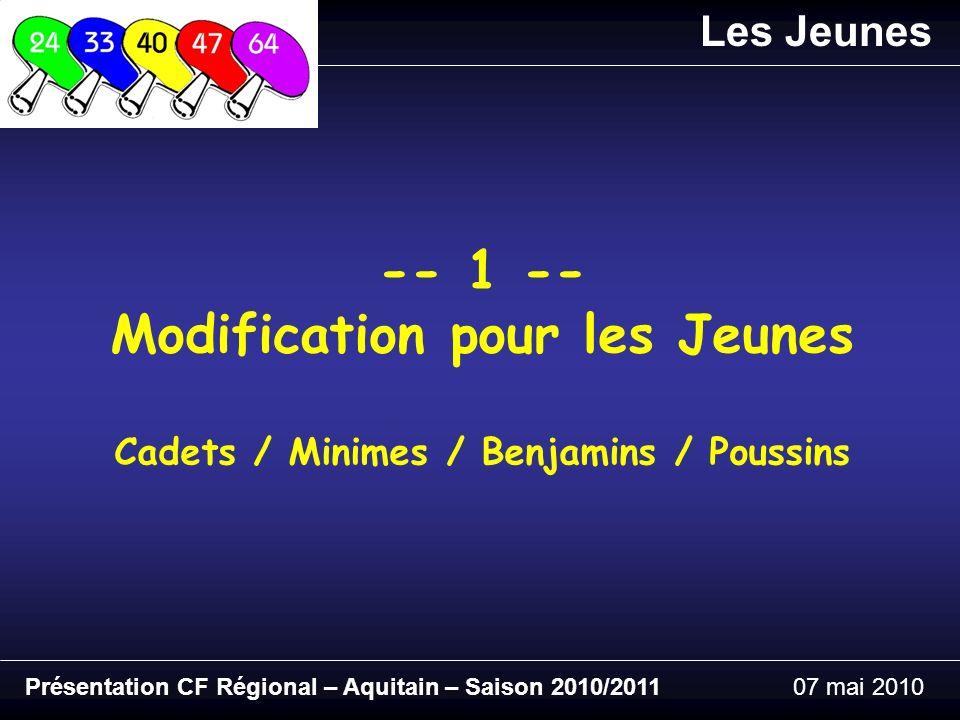 Présentation CF Régional – Aquitain – Saison 2010/201107 mai 2010 -- 1 -- Modification pour les Jeunes Cadets / Minimes / Benjamins / Poussins Les Jeunes