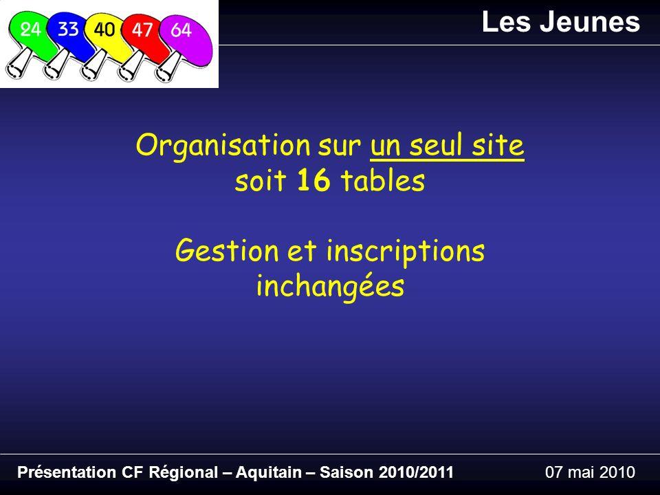 Organisation sur un seul site soit 16 tables Gestion et inscriptions inchangées Les Jeunes Présentation CF Régional – Aquitain – Saison 2010/201107 mai 2010