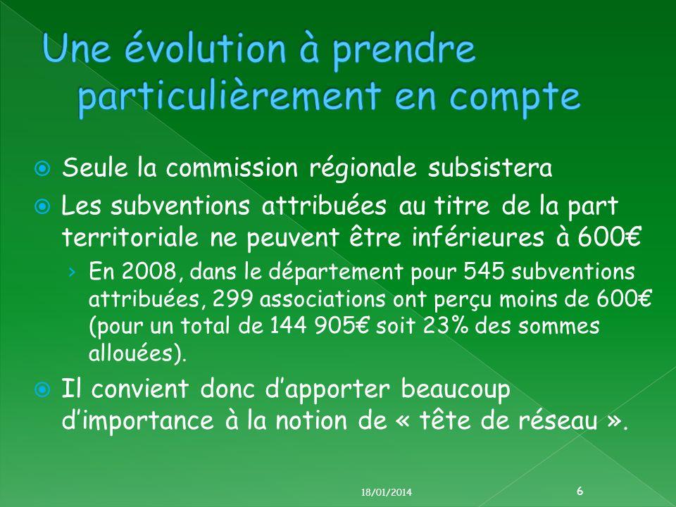 Seule la commission régionale subsistera Les subventions attribuées au titre de la part territoriale ne peuvent être inférieures à 600 En 2008, dans le département pour 545 subventions attribuées, 299 associations ont perçu moins de 600 (pour un total de 144 905 soit 23% des sommes allouées).