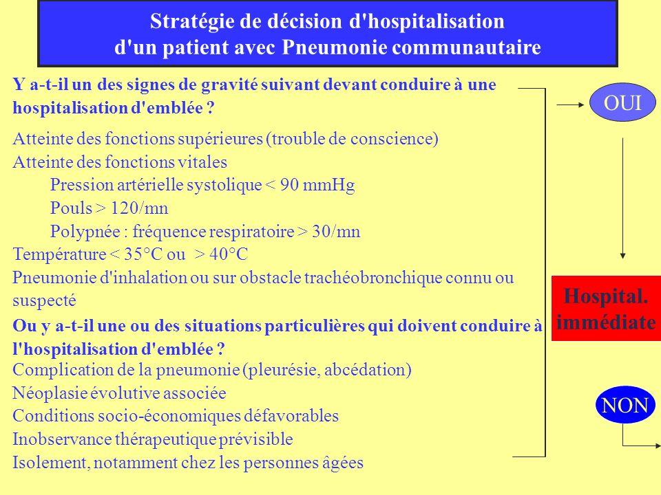Analyse des facteurs de risque de mortalité .
