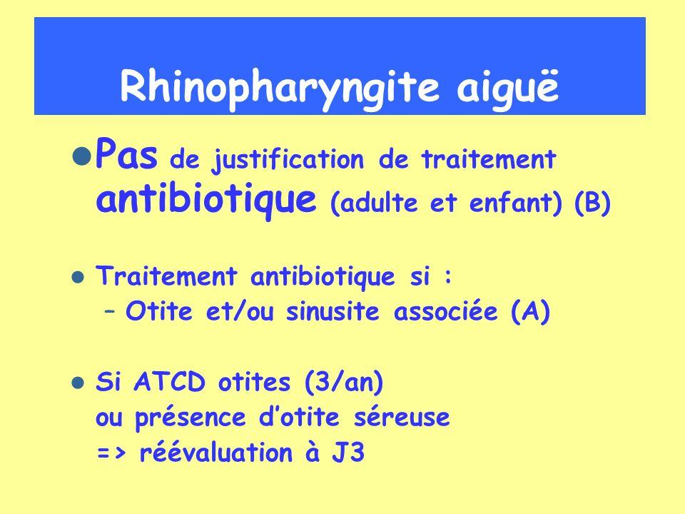 Sinusites