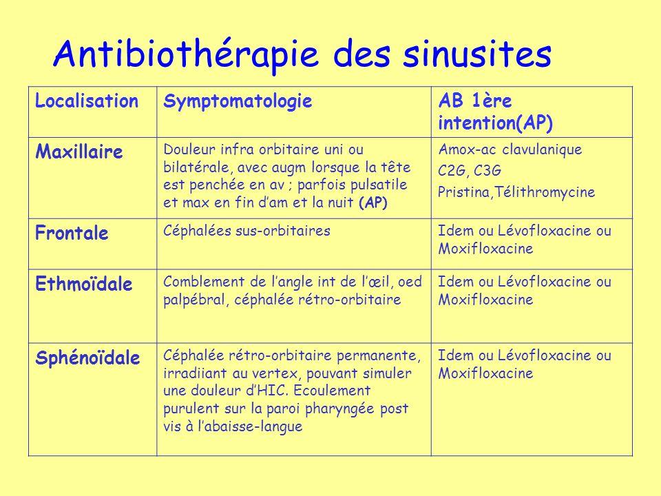 Sinusites de lenfant