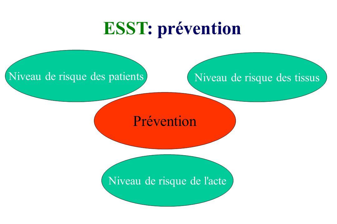 ESST: prévention Groupe IV : procédés d'efficacité maximale, procédures physiques et chimiques combinées immersion dans la soude 1 M ou l'hypochlorite