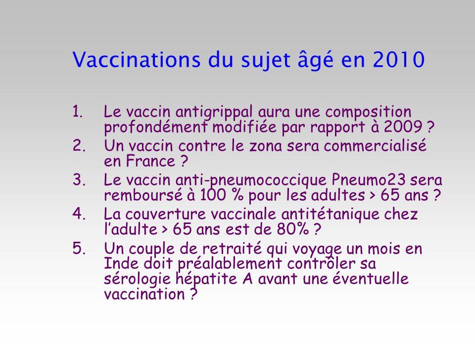 Vaccinations du sujet âgé en 2010 1.Le vaccin antigrippal aura une composition profondément modifiée par rapport à 2009 ? 2.Un vaccin contre le zona s
