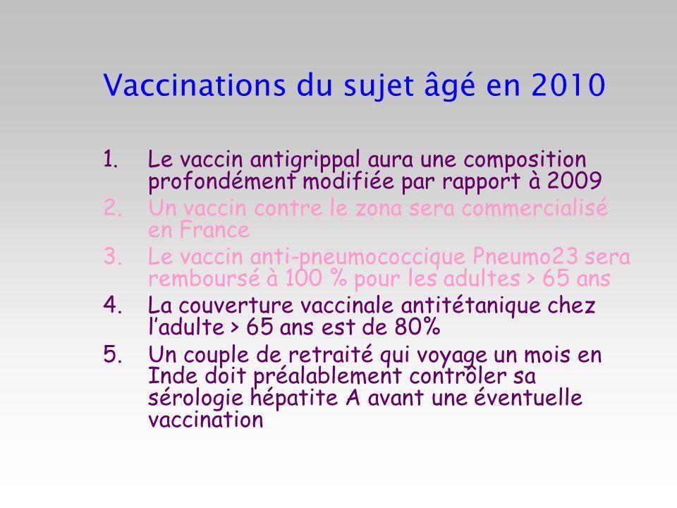 Vaccinations du sujet âgé en 2010 1.Le vaccin antigrippal aura une composition profondément modifiée par rapport à 2009 2.Un vaccin contre le zona ser
