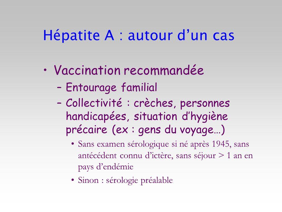 Hépatite A : autour dun cas Vaccination recommandée –Entourage familial –Collectivité : crèches, personnes handicapées, situation dhygiène précaire (e